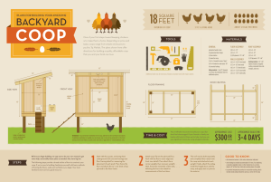 how-to-build-a-chicken-coop_50c662e3a0826