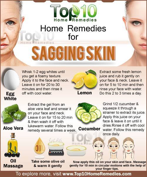 remedies for sagging skin.jpg